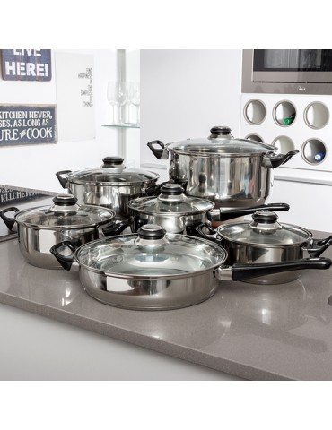 Stainless Steel Cookware...